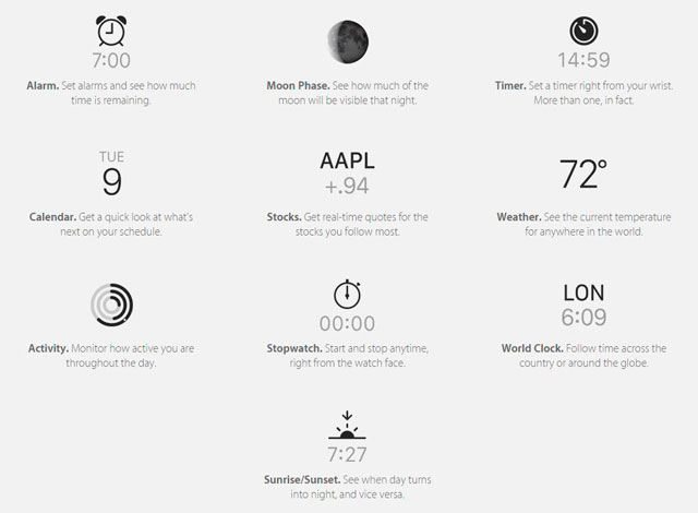 Apple Watch screen functions